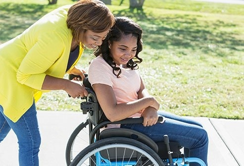 a nurse is caring for an adolescent who has spina bifida and is paralyzed from the waist down-0