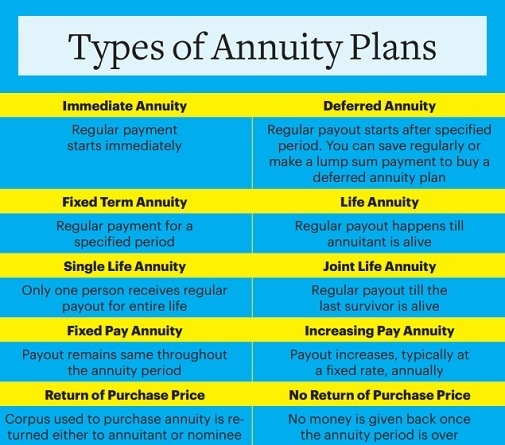 an individual who purchases a life annuity is given protection against:-1