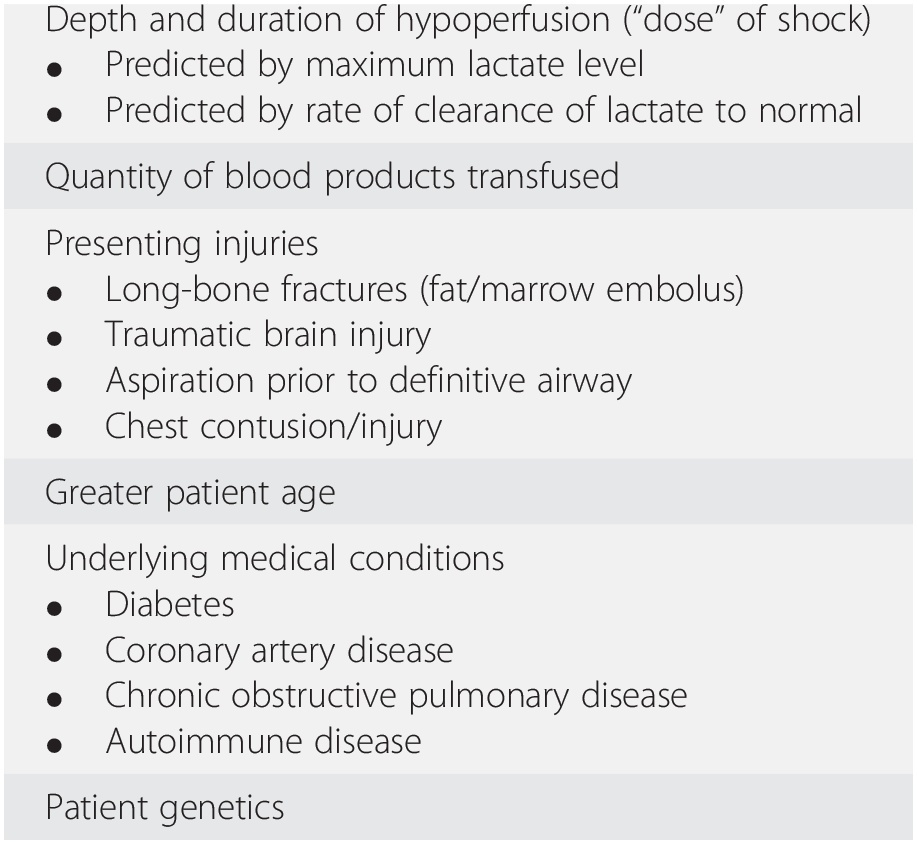 how long should you spend on the scene of a patient who is bleeding and showing signs of shock-2
