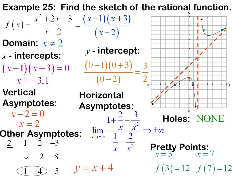 how to find x intercept of a rational function-3
