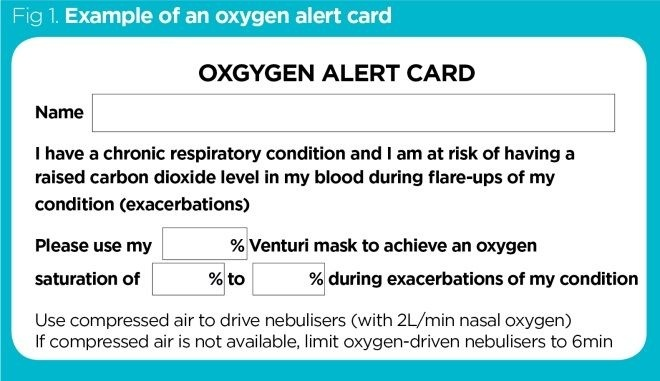 oxygen therapy is prescribed for a patient who is brought to an emergency-2