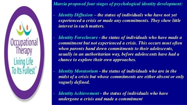 the status of individuals who have made a commitment but not experienced a crisis is-3