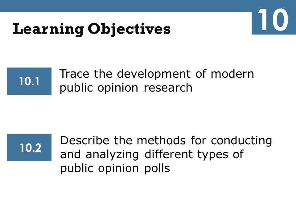 who is considered the founder of modern public opinion polling-0