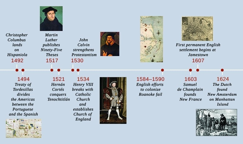 who is credited with getting portugal involved in exploration-1