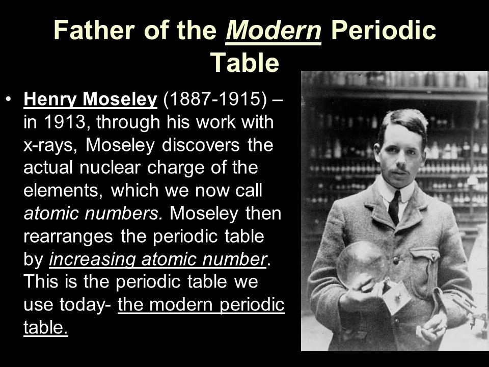 who is the father of the modern periodic table-3