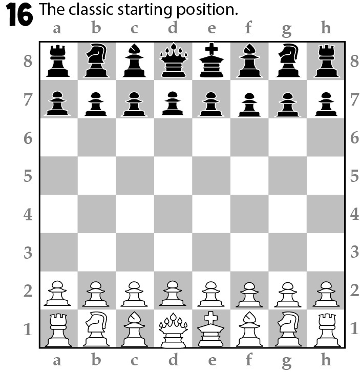 who is the opponent in the narrator's imaginary chess game?-3