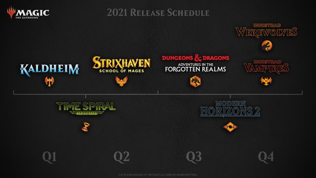 mtg set release dates-0