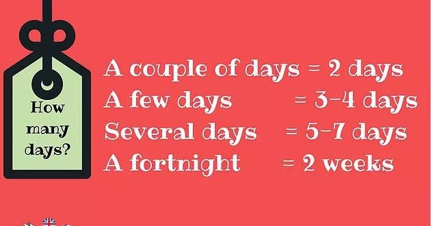 how many days are there in a fortnight?-7
