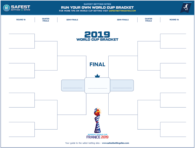 fifa world cup 2019 bracket-1