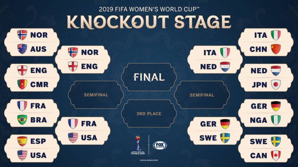 fifa world cup 2019 bracket-2