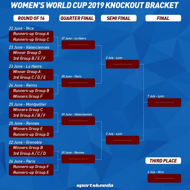fifa world cup 2019 bracket-3