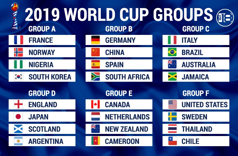 fifa world cup 2019 bracket-4
