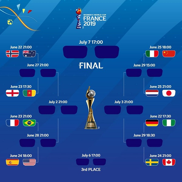 fifa world cup 2019 bracket-6
