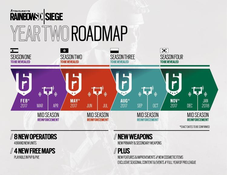 rainbow six siege year 2-7