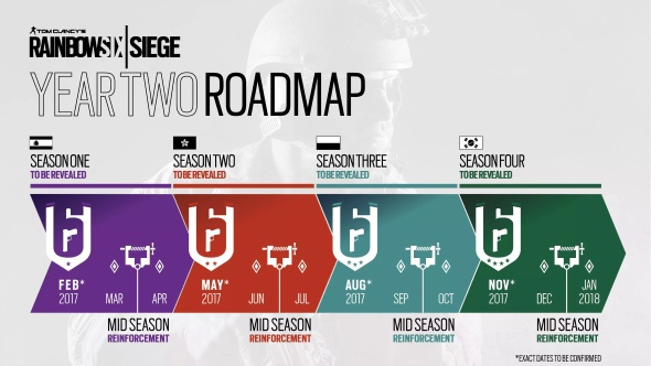 rainbow six siege year 2-8