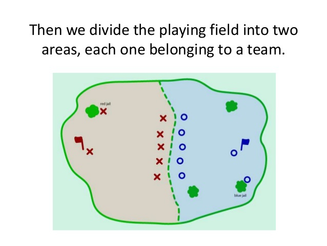 how to play capture the flag-3