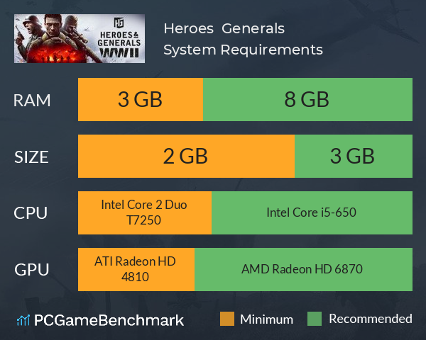 heroes and generals player count-1
